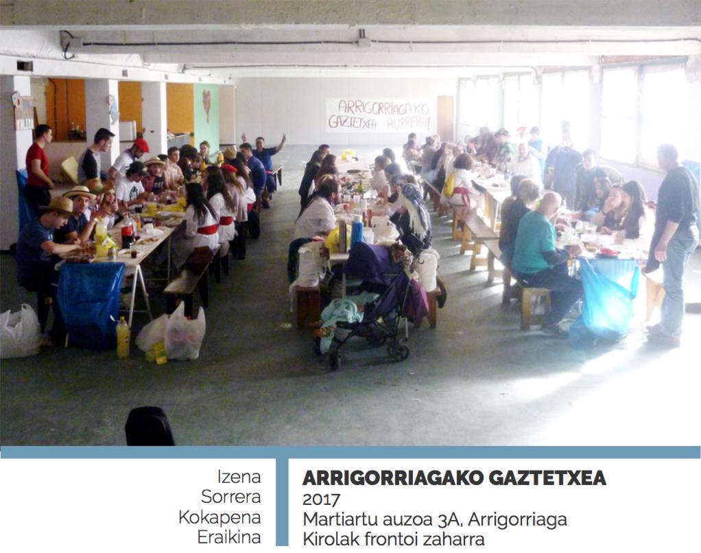 arrigorriaga gaztetxea 2017 datuak